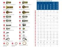 Монтажные комплекты для установки расходомеров Технотон DFM